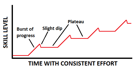 Mastery-Curve-3.png
